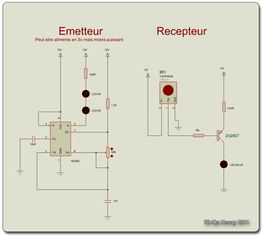 HeartyGFX: Expérimentations Infra-rouge